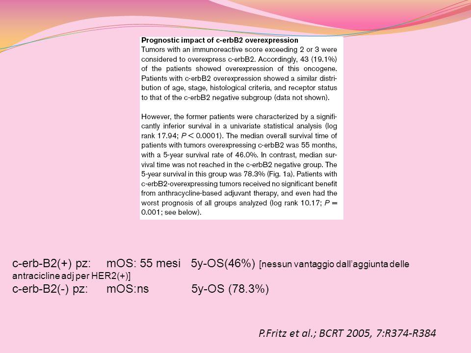 c-erb-B2(+) pz: mOS: 55 mesi 5y-OS(46%) [nessun vantaggio dall'aggiunta delle antracicline adj per HER2(+)]